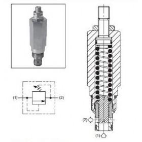 Pressure relif valve