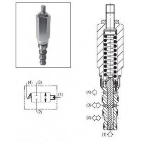 Sequence valve