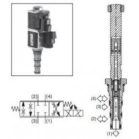 Directional control valve (Proportional)